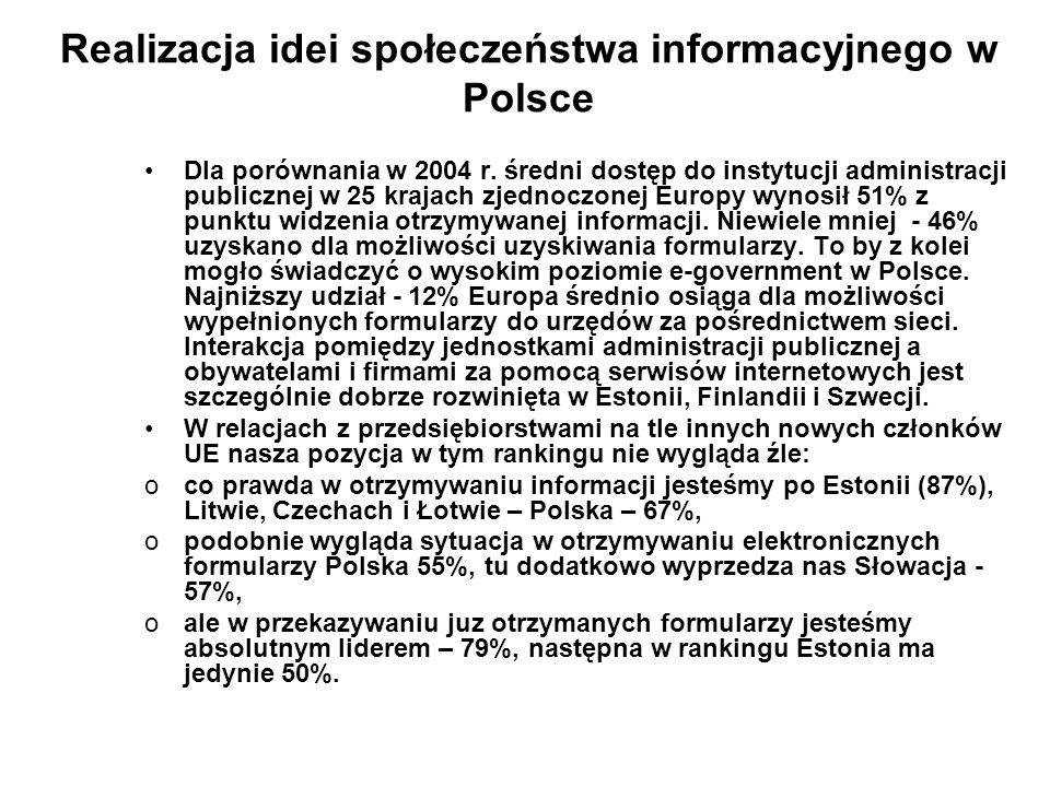 Realizacja idei społeczeństwa informacyjnego w Polsce Dla porównania w 2004 r. średni dostęp do instytucji administracji publicznej w 25 krajach zjedn