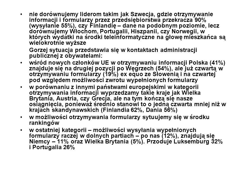 nie dorównujemy liderom takim jak Szwecja, gdzie otrzymywanie informacji i formularzy przez przedsiębiorstwa przekracza 90% (wysyłanie 55%), czy Finla