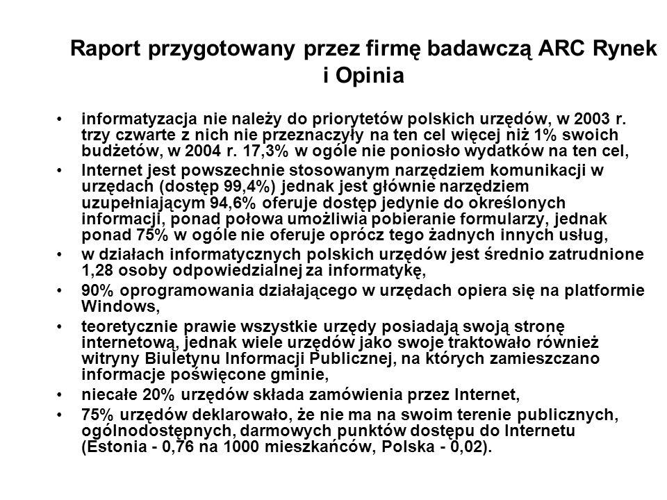 Raport przygotowany przez firmę badawczą ARC Rynek i Opinia informatyzacja nie należy do priorytetów polskich urzędów, w 2003 r. trzy czwarte z nich n