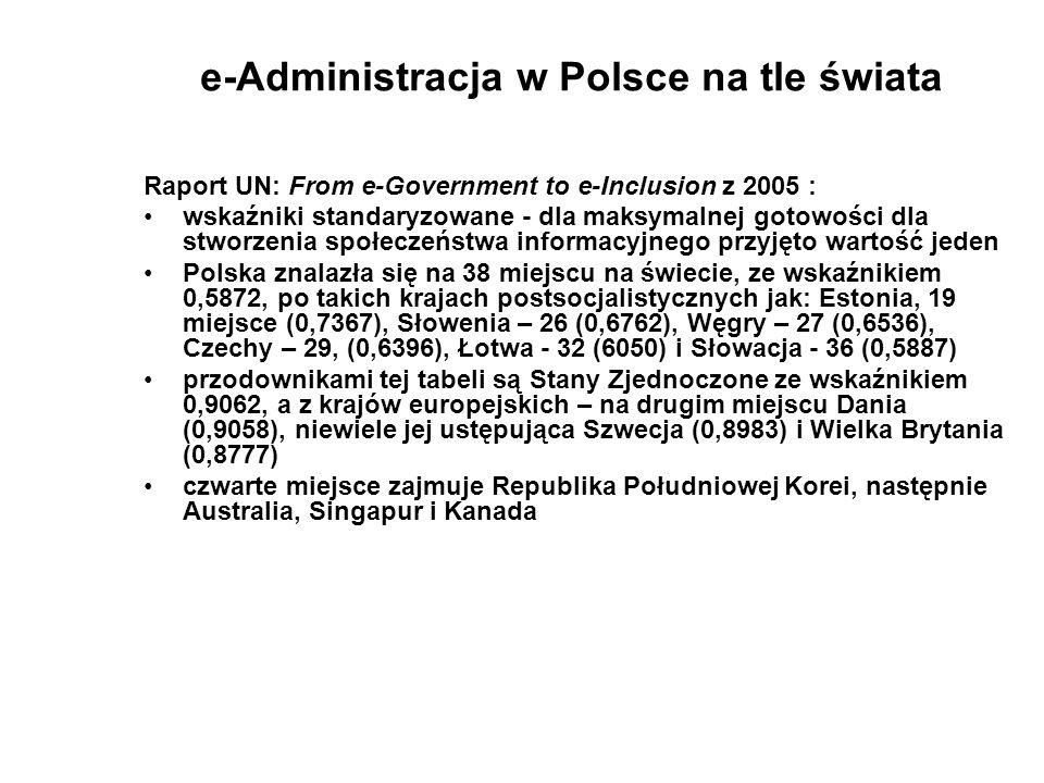 e-Administracja w Polsce na tle świata Raport UN: From e-Government to e-Inclusion z 2005 : wskaźniki standaryzowane - dla maksymalnej gotowości dla s