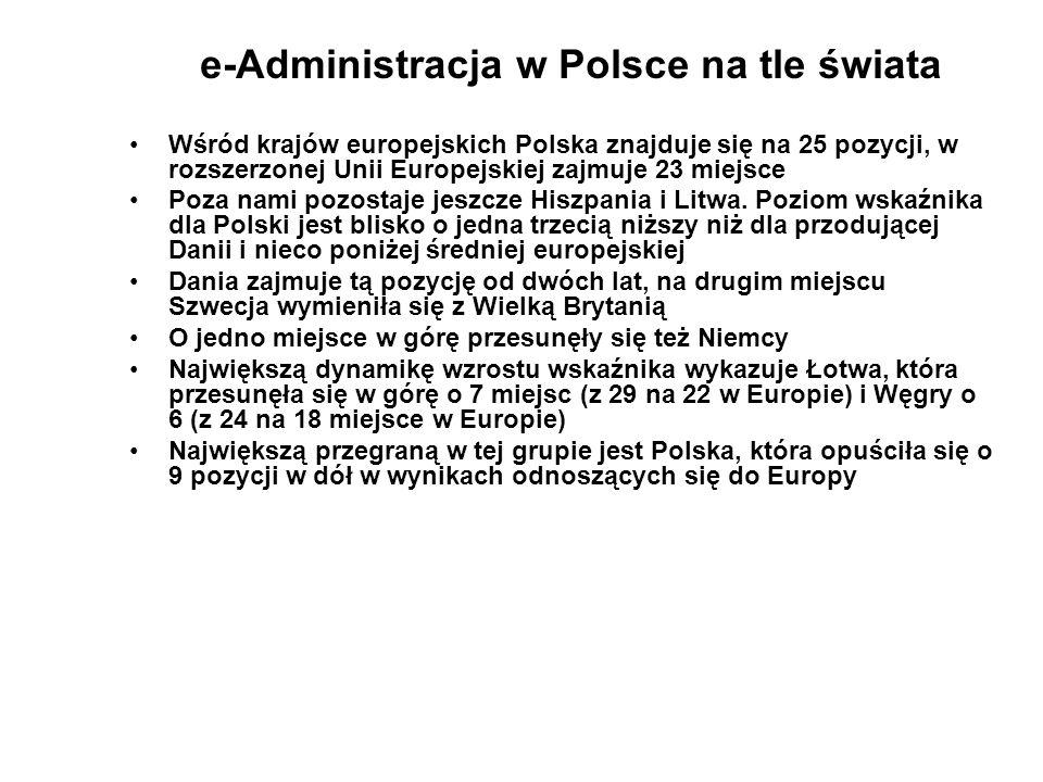 e-Administracja w Polsce na tle świata Wśród krajów europejskich Polska znajduje się na 25 pozycji, w rozszerzonej Unii Europejskiej zajmuje 23 miejsc