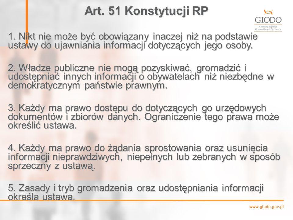 www.giodo.gov.pl Art.51 Konstytucji RP 1.