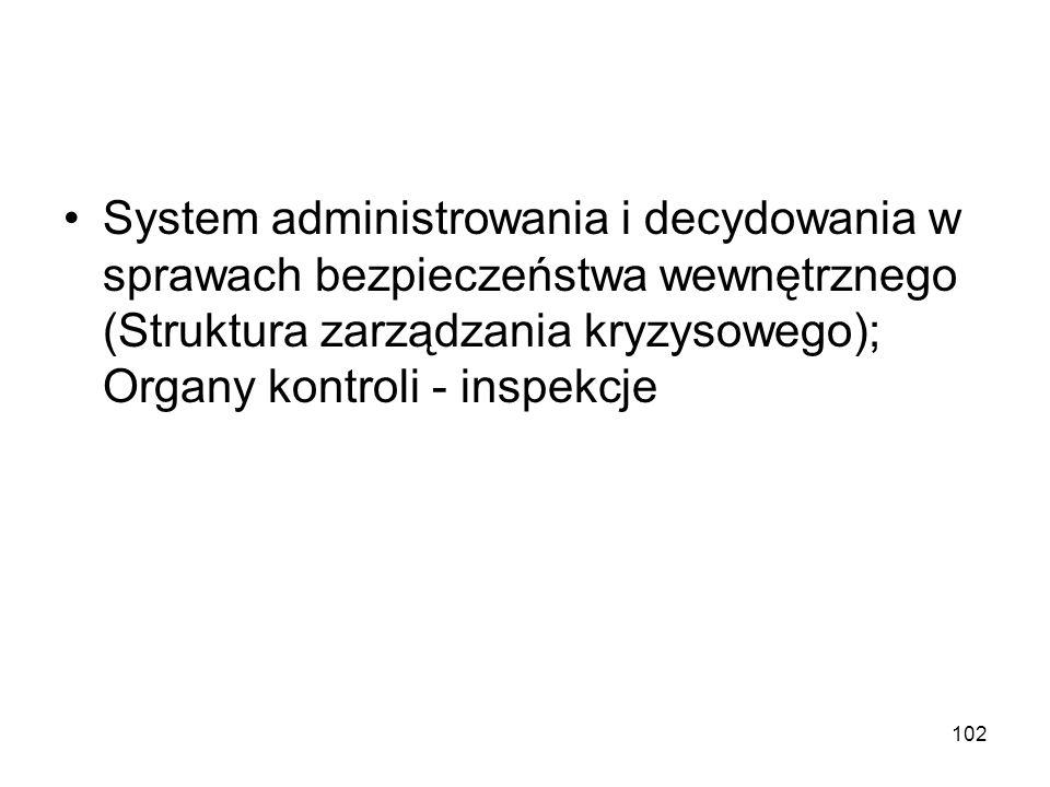 102 System administrowania i decydowania w sprawach bezpieczeństwa wewnętrznego (Struktura zarządzania kryzysowego); Organy kontroli - inspekcje