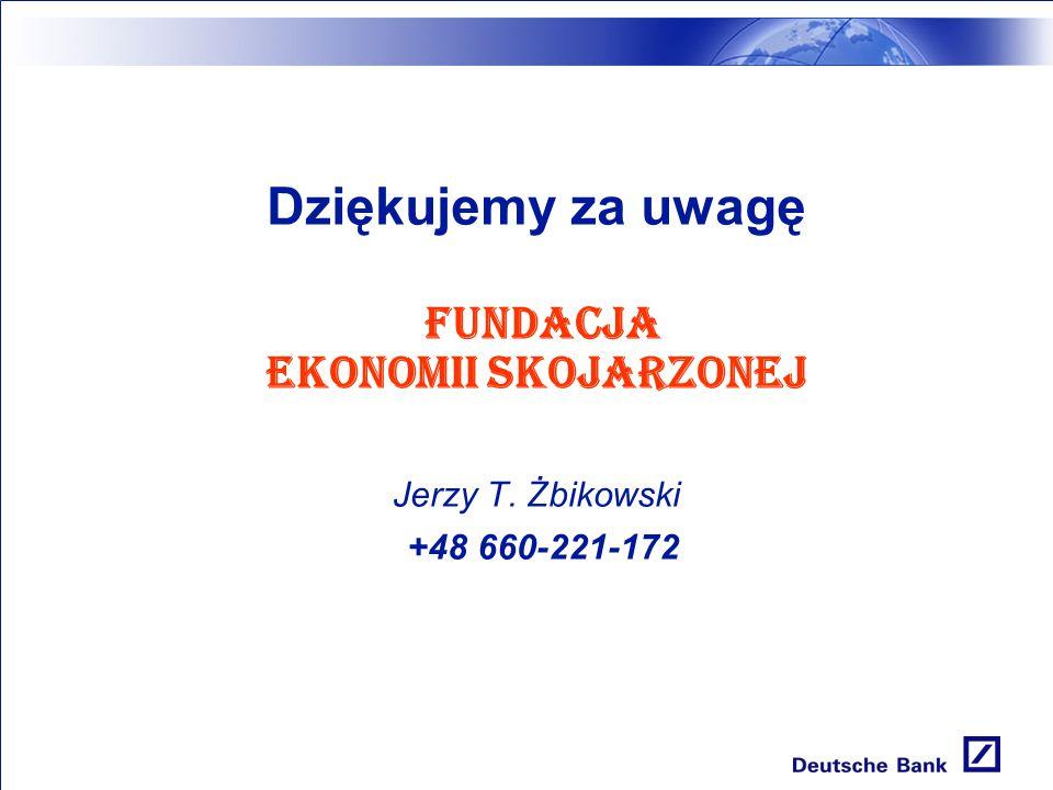 Dziękujemy za uwagę FUNDACJA EKONOMII SKOJARZONEJ Jerzy T. Żbikowski +48 660-221-172