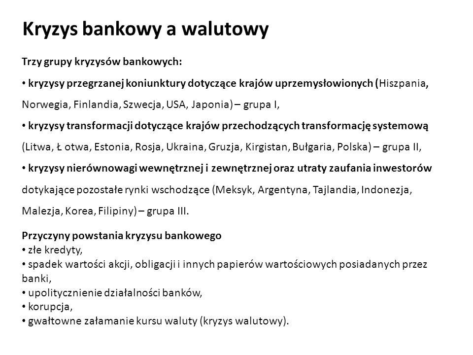 Przyczyny powstania kryzysu bankowego złe kredyty, spadek wartości akcji, obligacji i innych papierów wartościowych posiadanych przez banki, upolitycznienie działalności banków, korupcja, gwałtowne załamanie kursu waluty (kryzys walutowy).