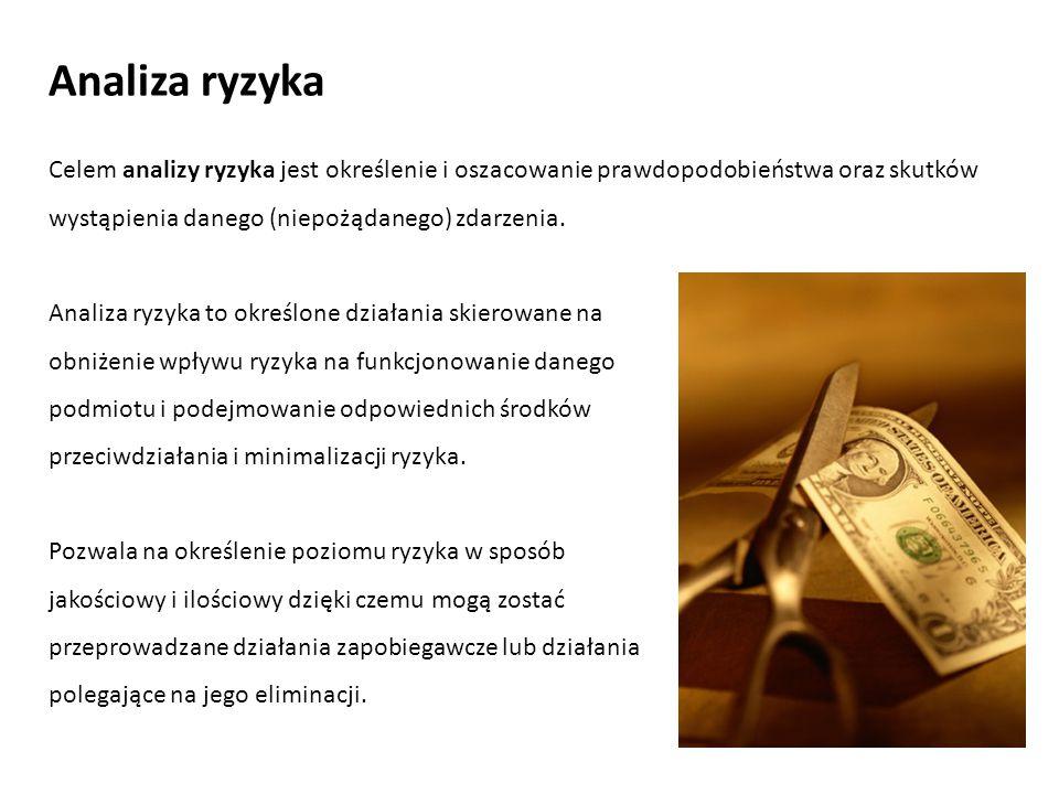 Kryzys finansowy 2007-2009 – ogólnoświatowy kryzys ekonomiczny rynku finansowego i bankowego w latach 2007- 2009.