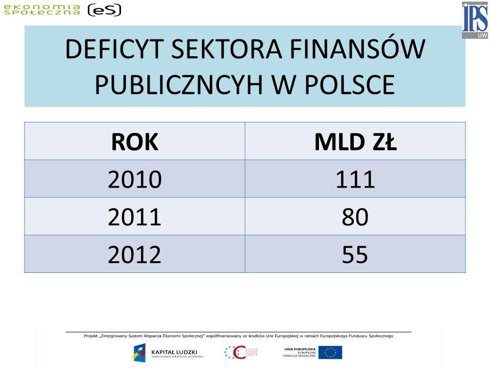 DEFICYT SEKTORA FINANSÓW PUBLICZNCYH W POLSCE ROKMLD ZŁ 2010111 201180 201255