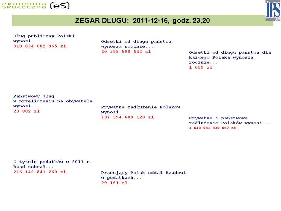 ZEGAR DŁUGU: 2011-12-16, godz. 23,20
