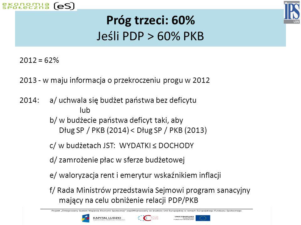 Próg trzeci: 60% Jeśli PDP > 60% PKB 2012 = 62% 2013 - w maju informacja o przekroczeniu progu w 2012 2014: a/ uchwala się budżet państwa bez deficytu