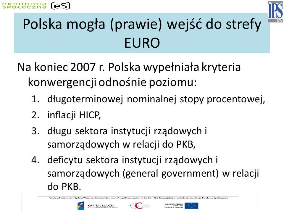 Polska mogła (prawie) wejść do strefy EURO Na koniec 2007 r. Polska wypełniała kryteria konwergencji odnośnie poziomu: 1.długoterminowej nominalnej st