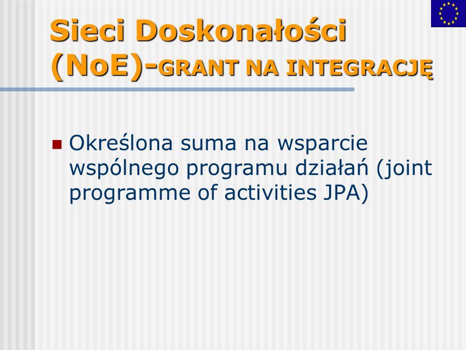 Sieci Doskonałości (NoE)- GRANT NA INTEGRACJĘ Określona suma na wsparcie wspólnego programu działań (joint programme of activities JPA)