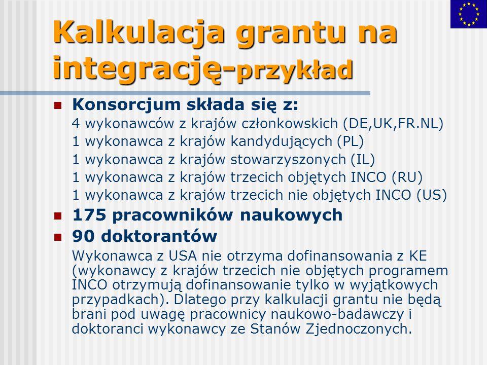Kalkulacja grantu na integrację- przykład Konsorcjum składa się z: 4 wykonawców z krajów członkowskich (DE,UK,FR.NL) 1 wykonawca z krajów kandydującyc
