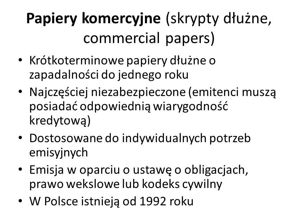 Papiery komercyjne (skrypty dłużne, commercial papers) Krótkoterminowe papiery dłużne o zapadalności do jednego roku Najczęściej niezabezpieczone (emi