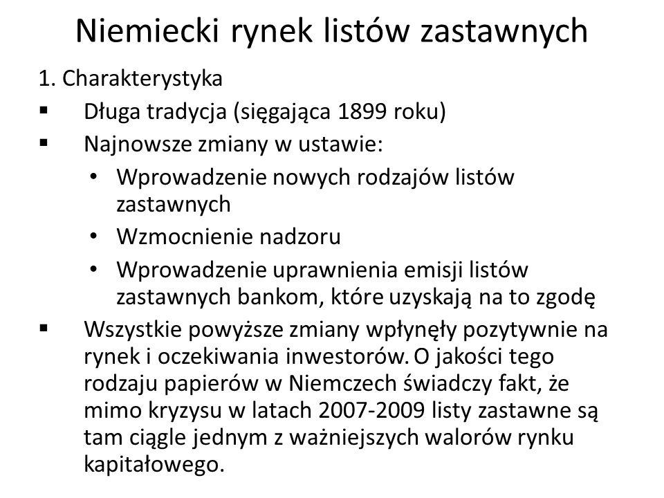 Niemiecki rynek listów zastawnych 1. Charakterystyka  Długa tradycja (sięgająca 1899 roku)  Najnowsze zmiany w ustawie: Wprowadzenie nowych rodzajów