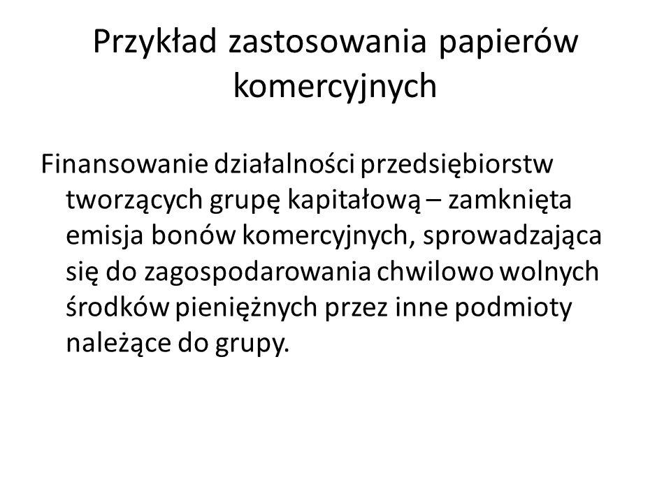 Oferta Banku Handlowego w Warszawie S.A.