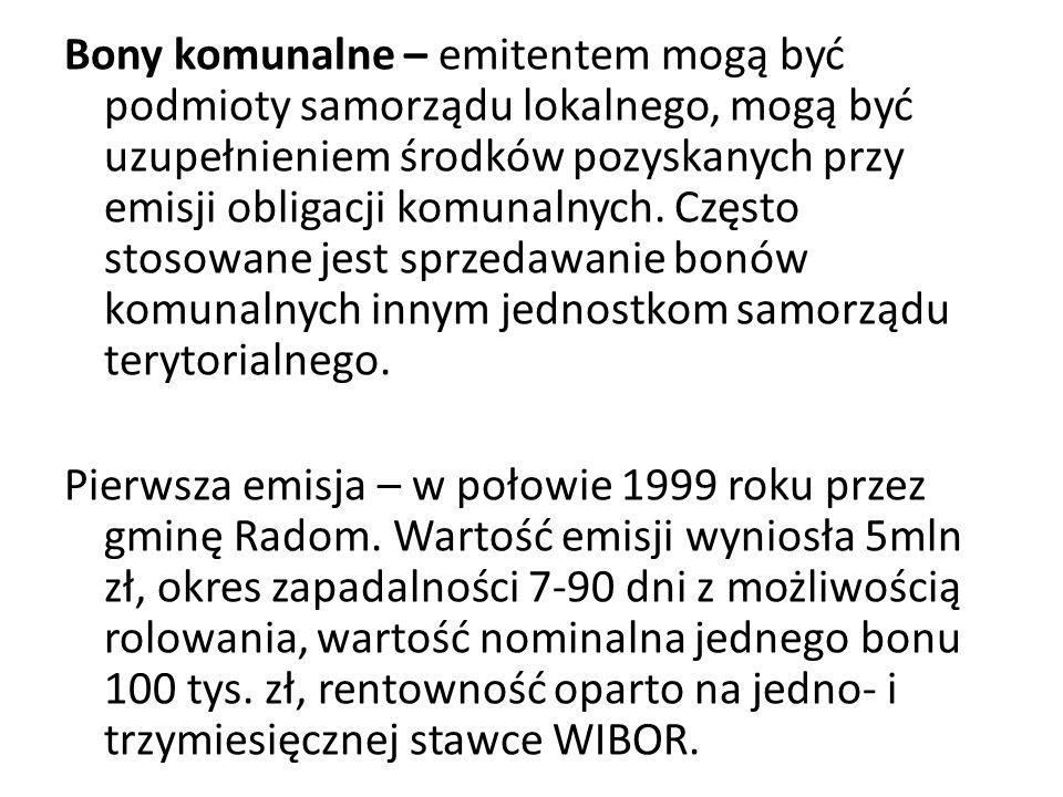 Listy zastawne wyemitowane do grudnia 2008 roku