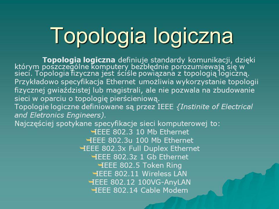 Topologia logiczna Topologia logiczna definiuje standardy komunikacji, dzięki którym poszczególne komputery bezbłędnie porozumiewają się w sieci. Topo