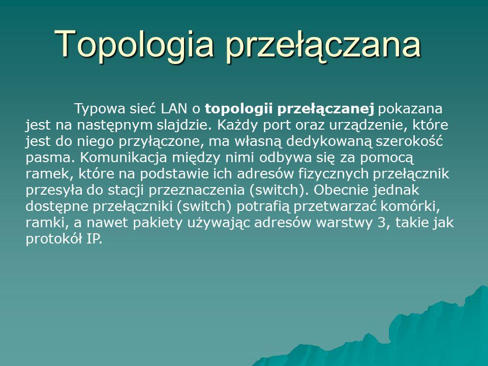 Topologia przełączana Typowa sieć LAN o topologii przełączanej pokazana jest na następnym slajdzie. Każdy port oraz urządzenie, które jest do niego pr