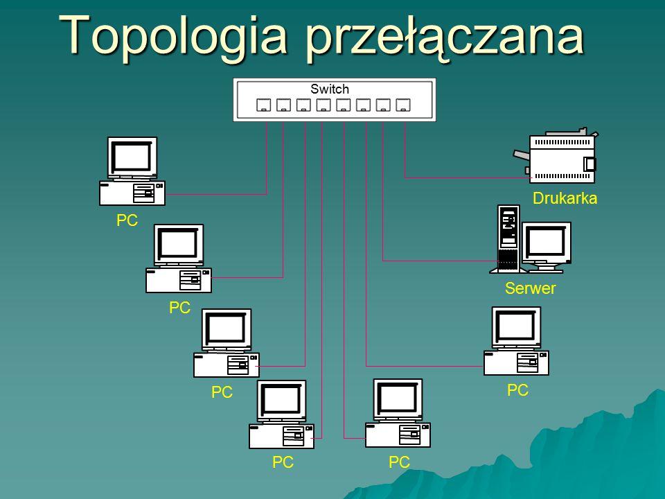 Topologia przełączana PC Drukarka Serwer Switch PC