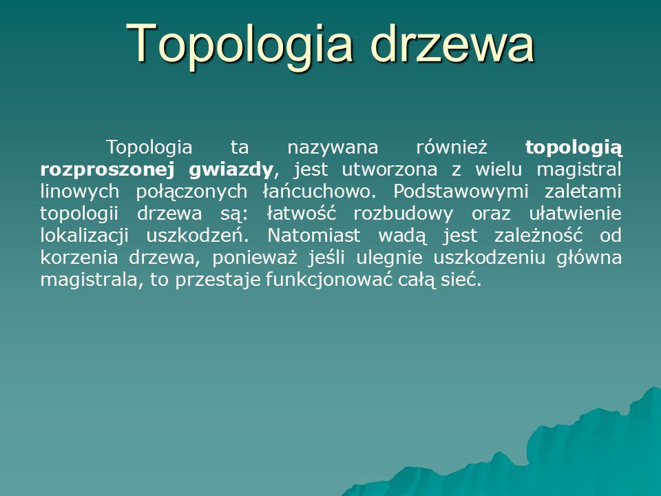 Topologia drzewa Topologia ta nazywana również topologią rozproszonej gwiazdy, jest utworzona z wielu magistral linowych połączonych łańcuchowo. Podst