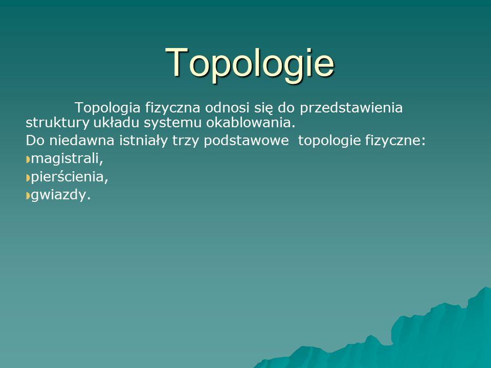 Topologie Topologia fizyczna odnosi się do przedstawienia struktury układu systemu okablowania. Do niedawna istniały trzy podstawowe topologie fizyczn