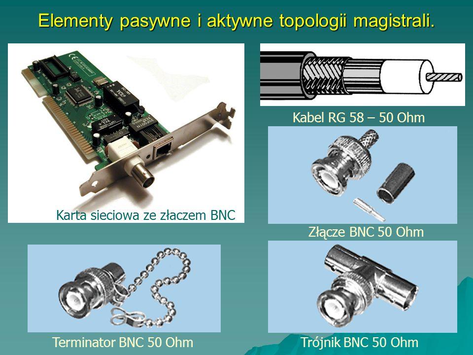 Elementy pasywne i aktywne topologii magistrali. Złącze BNC 50 Ohm Karta sieciowa ze złaczem BNC Kabel RG 58 – 50 Ohm Terminator BNC 50 OhmTrójnik BNC