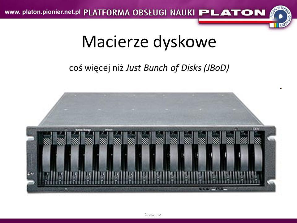 Macierze dyskowe coś więcej niż Just Bunch of Disks (JBoD) Źródło: IBM