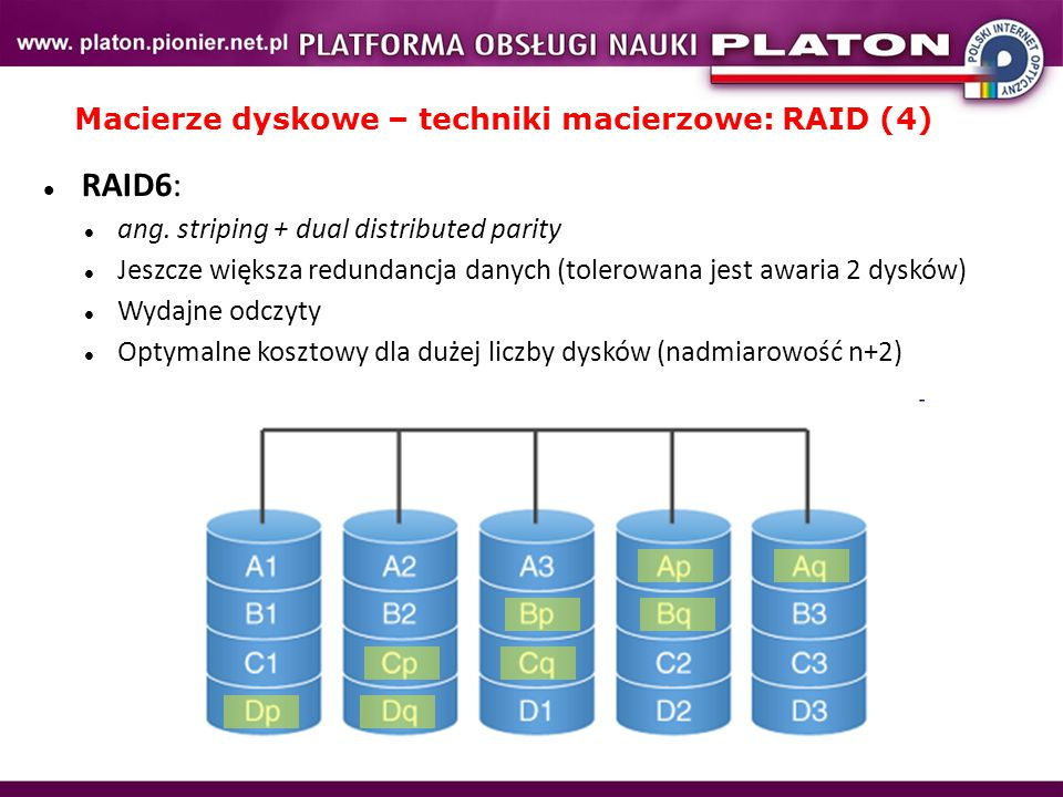 Macierze dyskowe – techniki macierzowe: RAID (4) RAID6: ang. striping + dual distributed parity Jeszcze większa redundancja danych (tolerowana jest aw