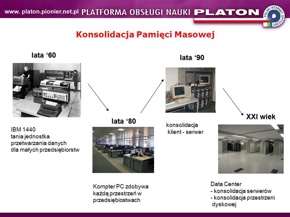 Konsolidacja Pamięci Masowej IBM 1440 tania jednostka przetwarzania danych dla małych przedsiębiorstw lata '60 Kompter PC zdobywa każdą przestrzeń w p