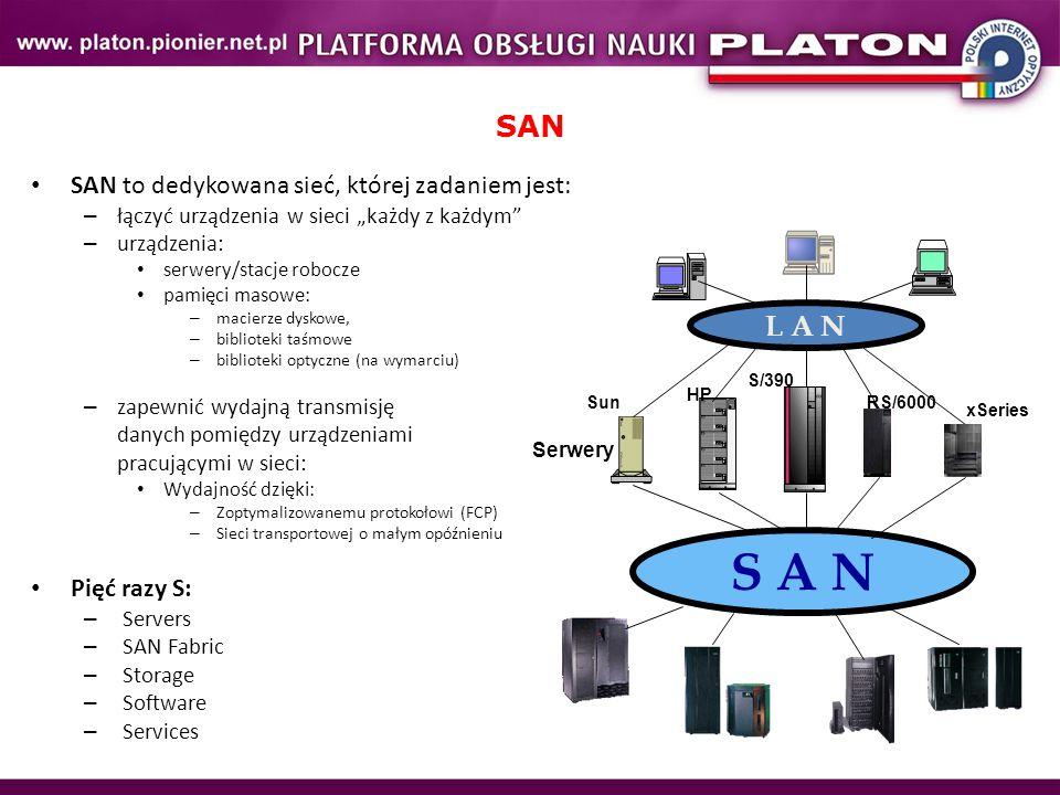 """SAN SAN to dedykowana sieć, której zadaniem jest: – łączyć urządzenia w sieci """"każdy z każdym"""" – urządzenia: serwery/stacje robocze pamięci masowe: –"""