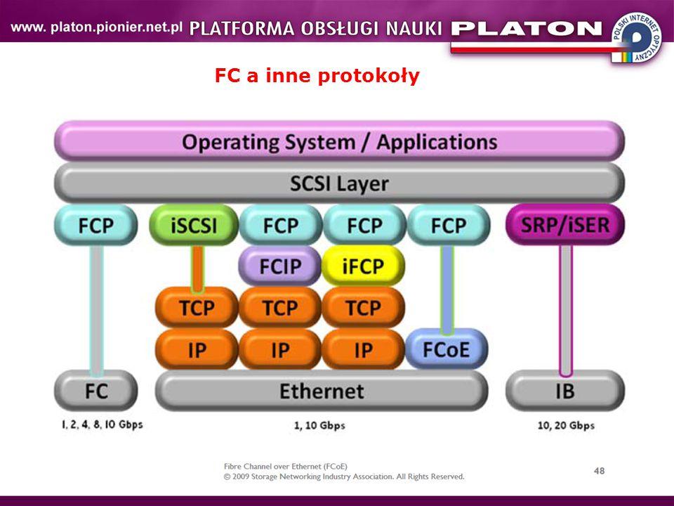 iSCSI Protokół przesyłania danych w sieci IP w oparciu o protokół SCSI: – wykorzystuje transportowanie standardowych komend SCSI – przenosi je za pomocą protokołu TCP/IP (zazwyczaj po sieci Ethernet) Zalety: – Łatwość implementacji: używamy NIC a nie HBA interfejs SCSI służy do wymiany danych, bez ograniczenia na odległość od macierzy protokół iSCSI kapsułkuje i transferuje polecenia zapisu odczytu danych protokół iSCSI komunikuje się bezpośrednio z protokołem SCSI obsługiwanych przez system operacyjny – niskie koszty rozbudowy (sterowniki bezpłatne) Linux-iSCSI Project tgtadm - Linux SCSI Target Administration Utility Wady: – zbyt wolne dla niektórych rozwiązań (zalecane używanie Jumbo Frames) – znaczne obciążenie CPU klientów