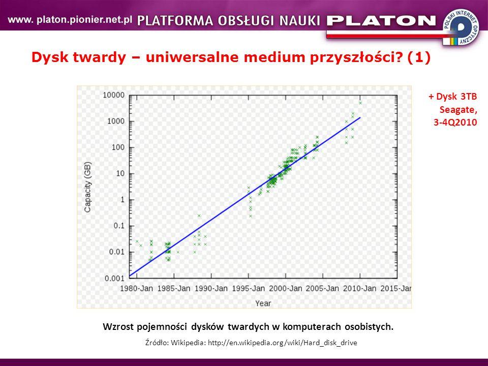 Dysk twardy – uniwersalne medium przyszłości? (1) Wzrost pojemności dysków twardych w komputerach osobistych. Źródło: Wikipedia: http://en.wikipedia.o