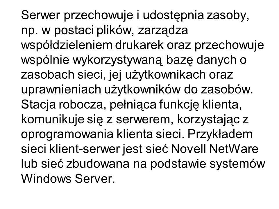Serwer przechowuje i udostępnia zasoby, np. w postaci plików, zarządza współdzieleniem drukarek oraz przechowuje wspólnie wykorzystywaną bazę danych o
