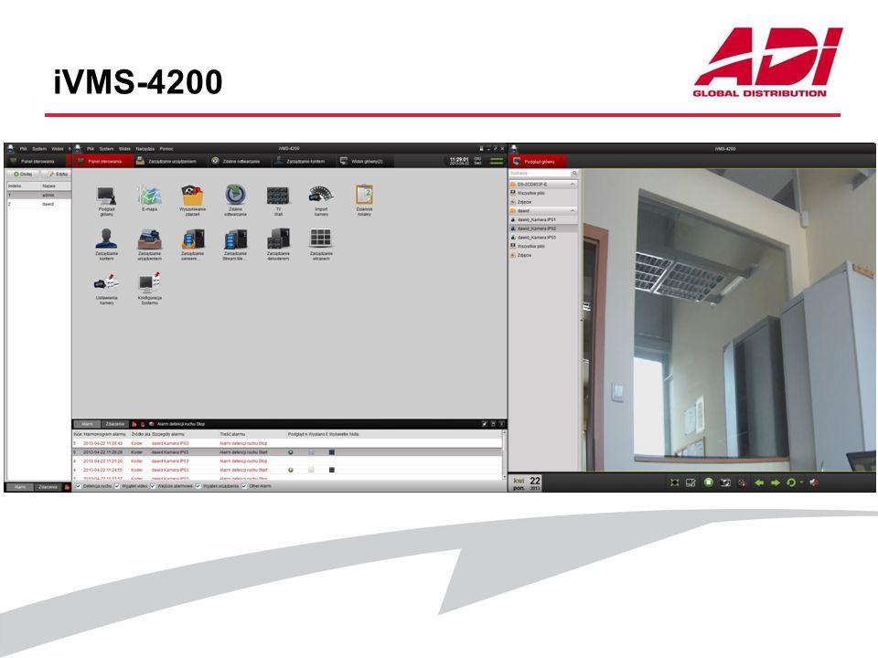 Elementy pakietu iVMS-4200