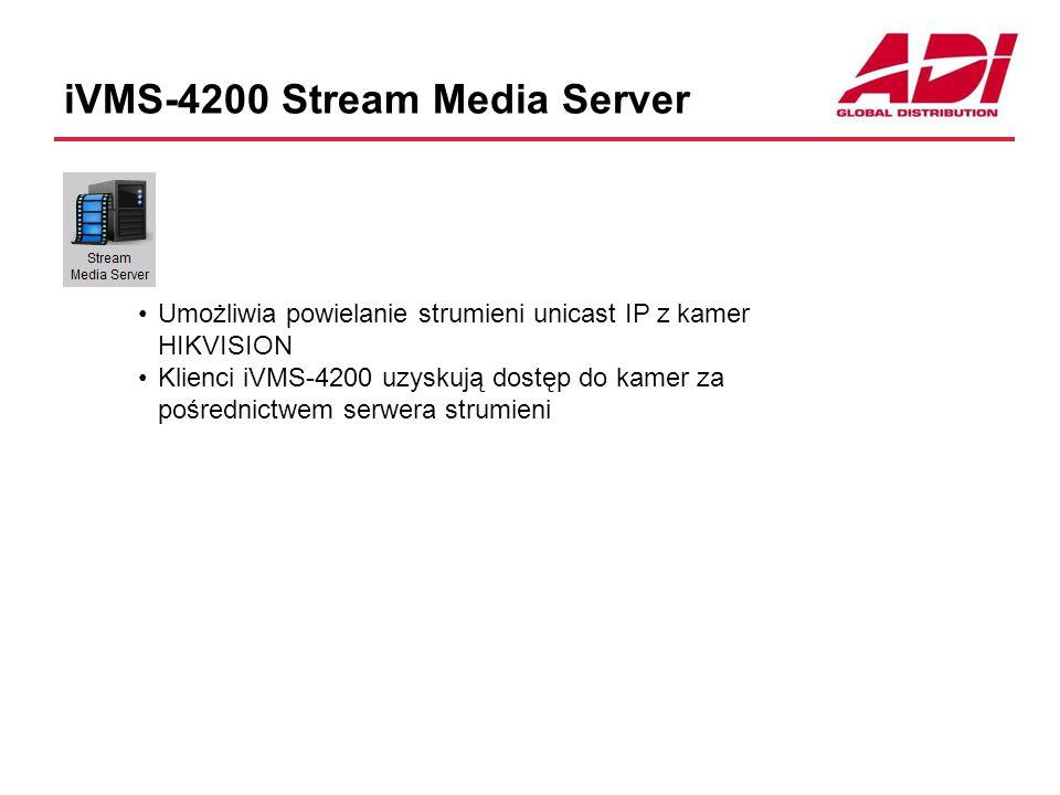 Encoding Server, Decoding Server Decoding Server umożliwia wykorzystanie PC w celu krosownicy wyświetlającej strumienie IP Bazuje na kartach dekodujących DS-4000/4100 Encoding Server umożliwia wykorzystanie PC jako video enkodera Bazuje na kartach kompresujących DS-4200/4300