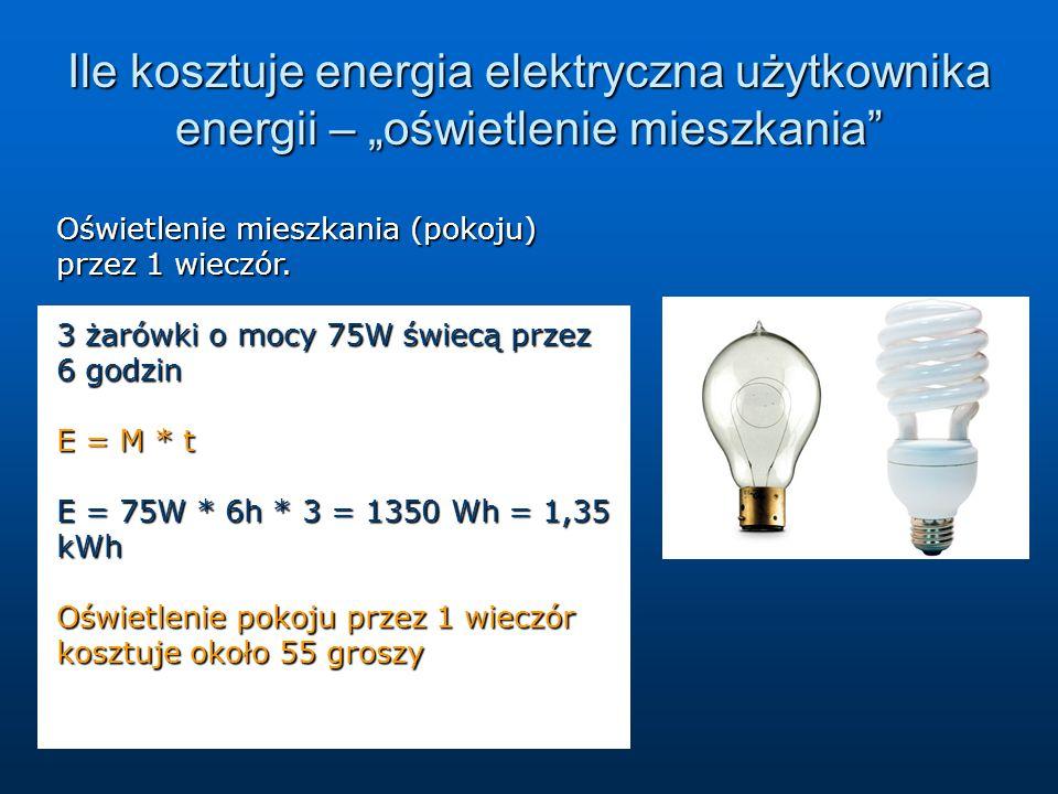 """Ile kosztuje energia elektryczna użytkownika energii – """"oświetlenie mieszkania Oświetlenie mieszkania (pokoju) przez 1 wieczór."""