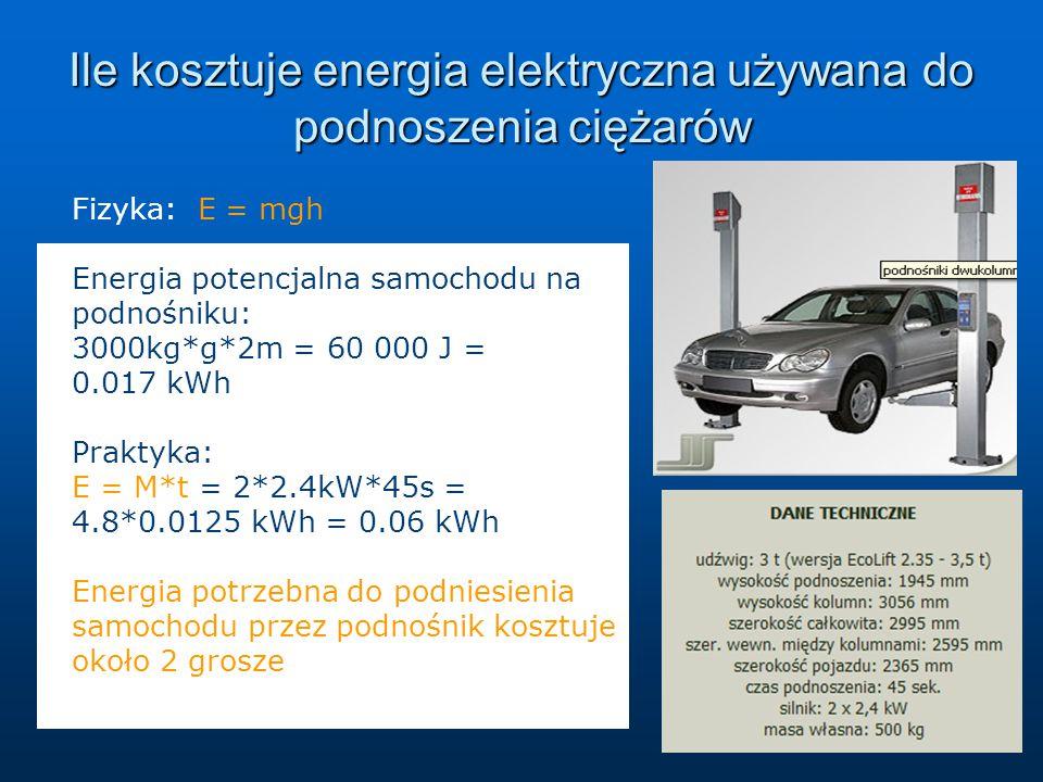 Ile kosztuje energia elektryczna używana do podnoszenia ciężarów Fizyka: E = mgh Energia potencjalna samochodu na podnośniku: 3000kg*g*2m = 60 000 J = 0.017 kWh Praktyka: E = M*t = 2*2.4kW*45s = 4.8*0.0125 kWh = 0.06 kWh Energia potrzebna do podniesienia samochodu przez podnośnik kosztuje około 2 grosze