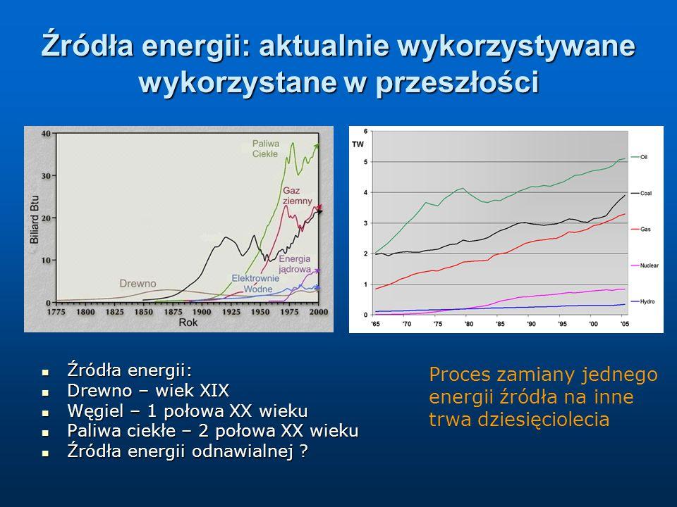 Źródła energii: aktualnie wykorzystywane wykorzystane w przeszłości Źródła energii: Źródła energii: Drewno – wiek XIX Drewno – wiek XIX Węgiel – 1 połowa XX wieku Węgiel – 1 połowa XX wieku Paliwa ciekłe – 2 połowa XX wieku Paliwa ciekłe – 2 połowa XX wieku Źródła energii odnawialnej .