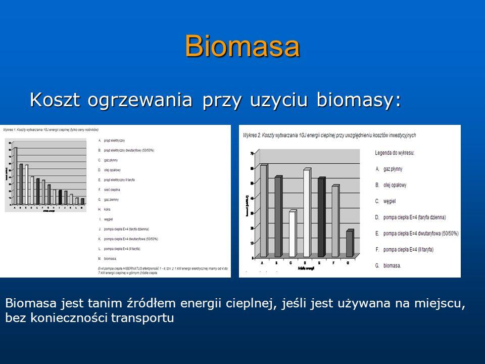 Biomasa Koszt ogrzewania przy uzyciu biomasy: Biomasa jest tanim źródłem energii cieplnej, jeśli jest używana na miejscu, bez konieczności transportu