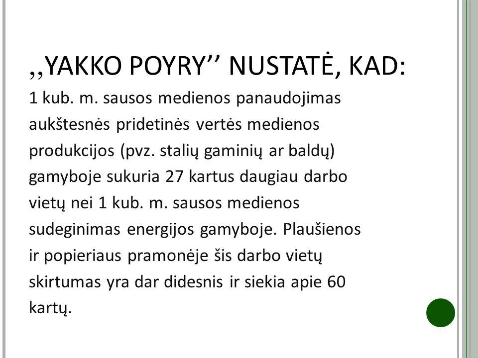,, YAKKO POYRY'' NUSTATĖ, KAD: 1 kub. m. sausos medienos panaudojimas aukštesnės pridetinės vertės medienos produkcijos (pvz. stalių gaminių ar baldų)