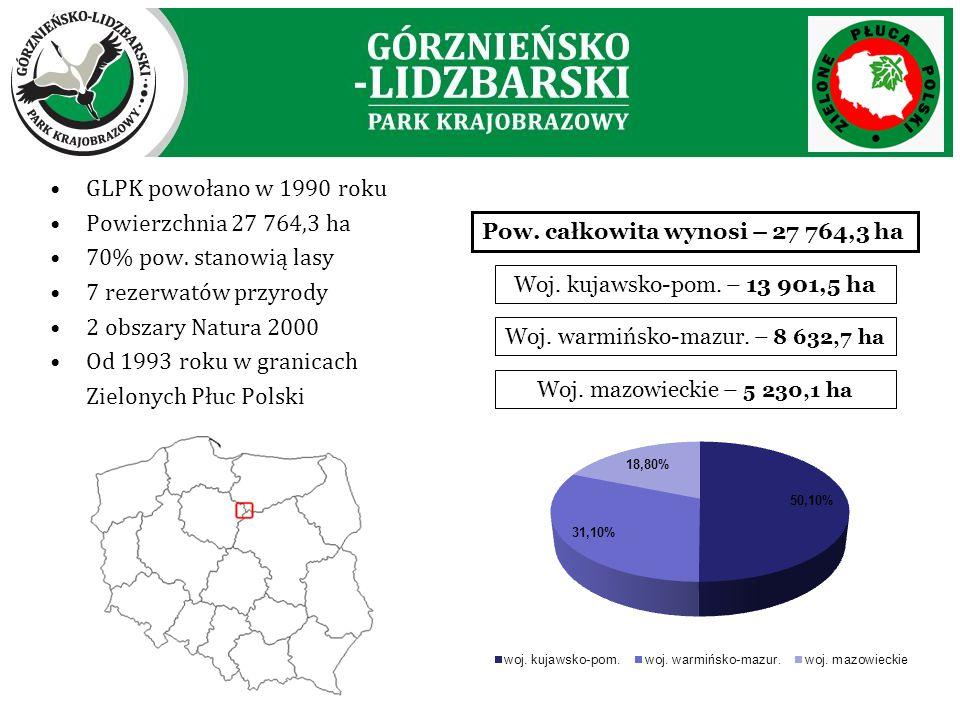GLPK powołano w 1990 roku Powierzchnia 27 764,3 ha 70% pow. stanowią lasy 7 rezerwatów przyrody 2 obszary Natura 2000 Od 1993 roku w granicach Zielony