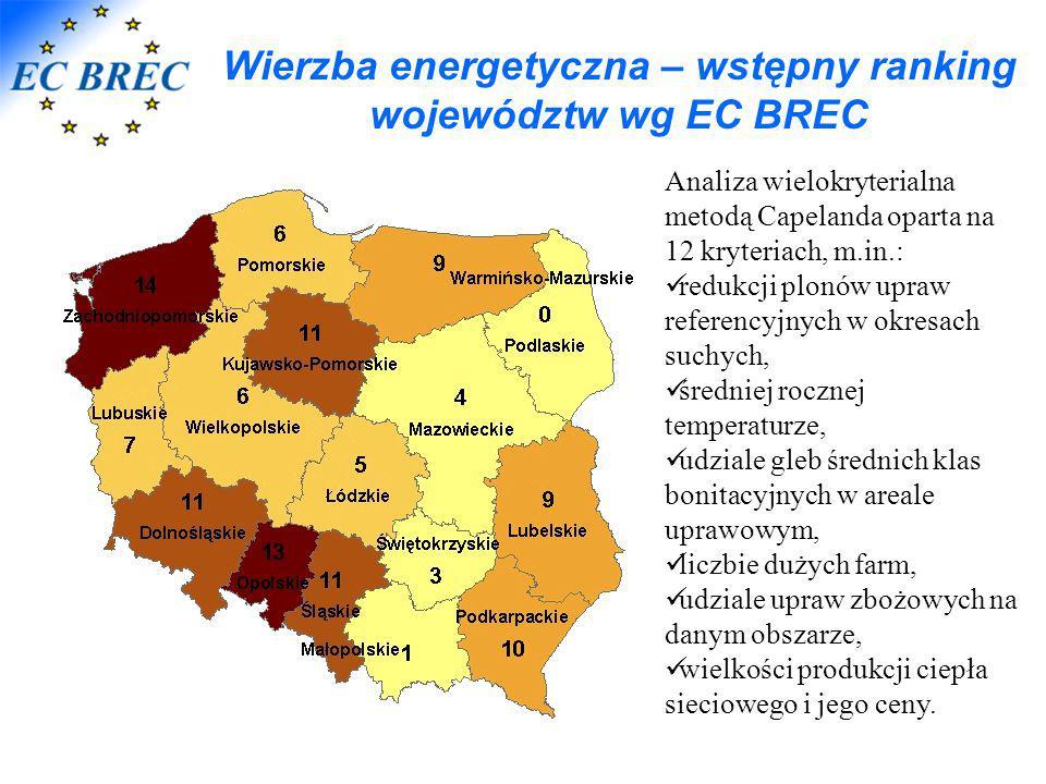 Wierzba energetyczna – wstępny ranking województw wg EC BREC Analiza wielokryterialna metodą Capelanda oparta na 12 kryteriach, m.in.: redukcji plonów