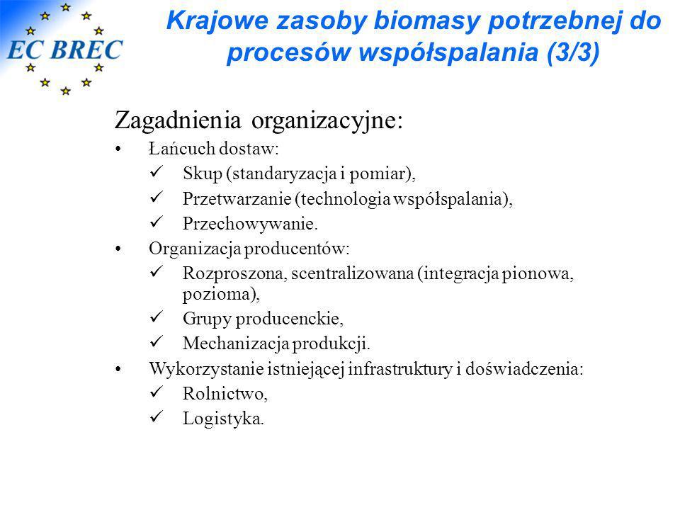 Krajowe zasoby biomasy potrzebnej do procesów współspalania (3/3) Zagadnienia organizacyjne: Łańcuch dostaw: Skup (standaryzacja i pomiar), Przetwarza