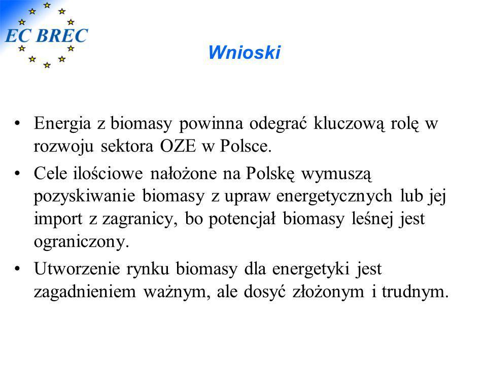 Wnioski Energia z biomasy powinna odegrać kluczową rolę w rozwoju sektora OZE w Polsce. Cele ilościowe nałożone na Polskę wymuszą pozyskiwanie biomasy