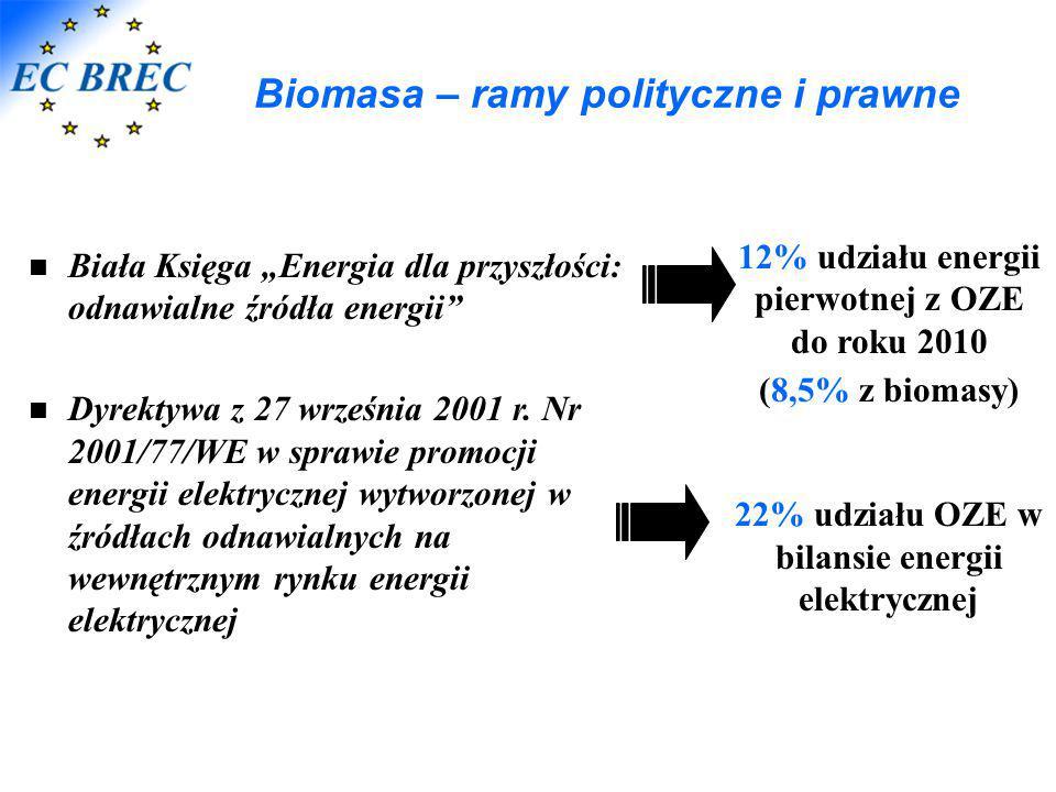"""Biomasa – ramy polityczne i prawne Biała Księga """"Energia dla przyszłości: odnawialne źródła energii"""" Dyrektywa z 27 września 2001 r. Nr 2001/77/WE w s"""