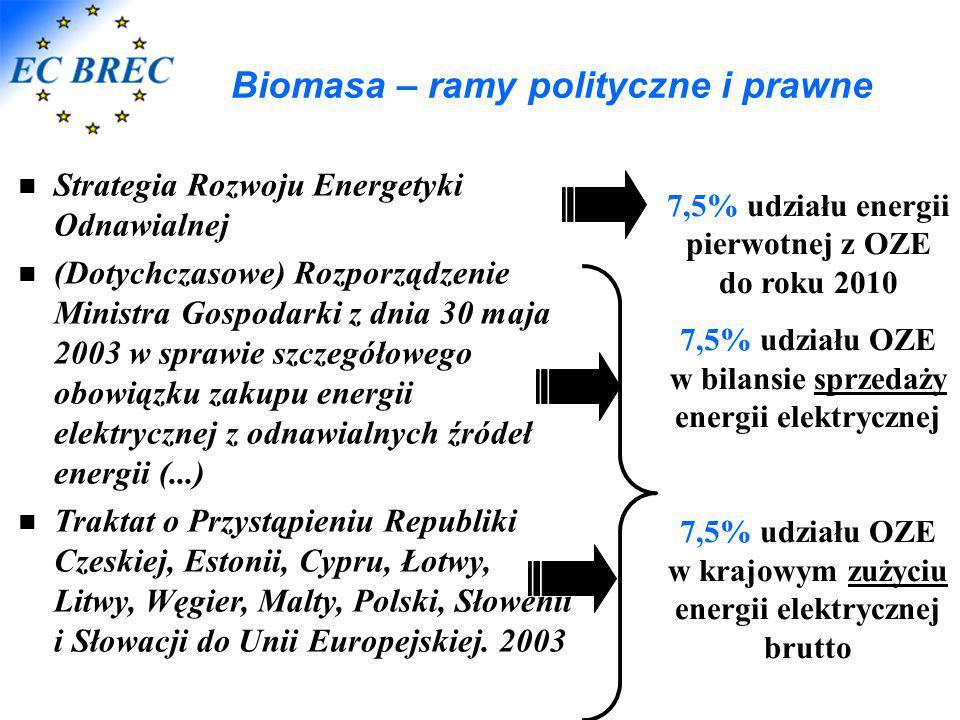 Strategia Rozwoju Energetyki Odnawialnej (Dotychczasowe) Rozporządzenie Ministra Gospodarki z dnia 30 maja 2003 w sprawie szczegółowego obowiązku zaku