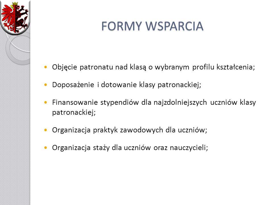 FORMY WSPARCIA Objęcie patronatu nad klasą o wybranym profilu kształcenia; Doposażenie i dotowanie klasy patronackiej; Finansowanie stypendiów dla najzdolniejszych uczniów klasy patronackiej; Organizacja praktyk zawodowych dla uczniów; Organizacja staży dla uczniów oraz nauczycieli;