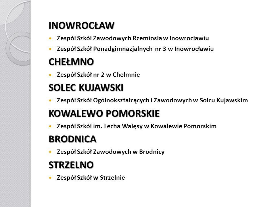 STARY BRZEŚĆ Zespół Szkół Centrum Kształcenia Rolniczego Stary BrześćMALACHIN Zespół Szkół Ponadgimnazjalnych im.