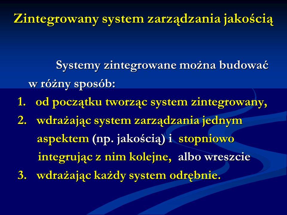 Zintegrowany system zarządzania jakością Systemy zintegrowane można budować Systemy zintegrowane można budować w różny sposób: 1.