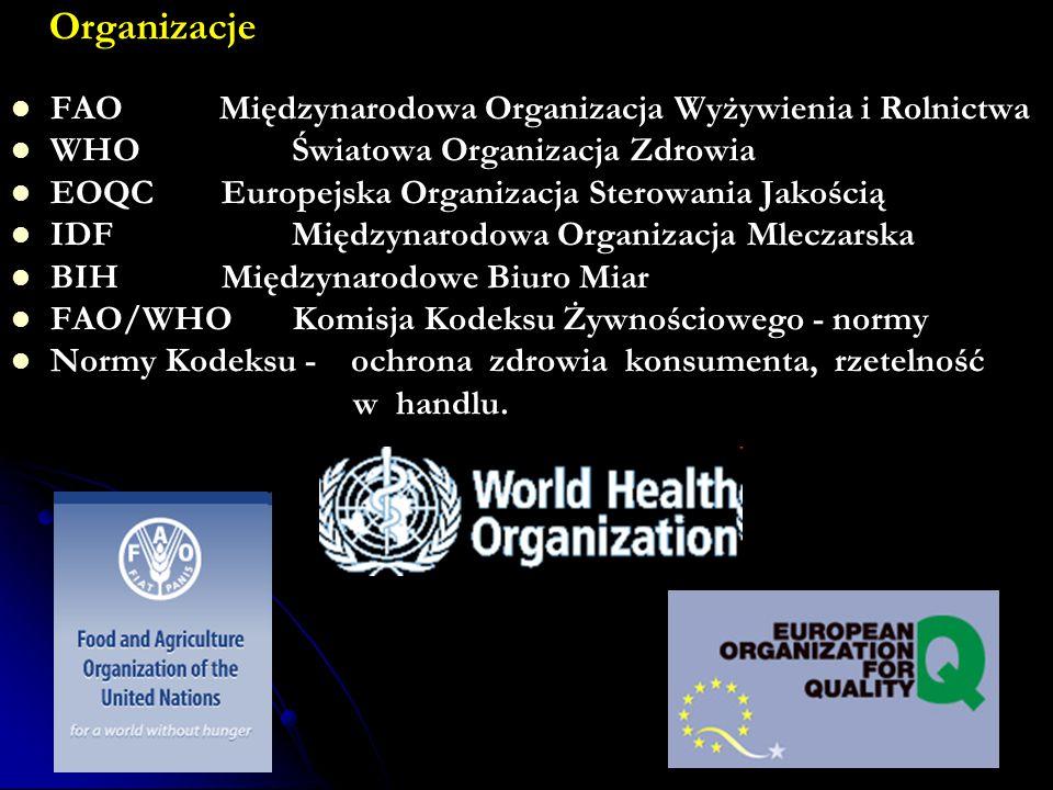 Organizacje FAO Międzynarodowa Organizacja Wyżywienia i Rolnictwa WHO Światowa Organizacja Zdrowia EOQCEuropejska Organizacja Sterowania Jakością IDF Międzynarodowa Organizacja Mleczarska BIHMiędzynarodowe Biuro Miar FAO/WHO Komisja Kodeksu Żywnościowego - normy Normy Kodeksu - ochrona zdrowia konsumenta, rzetelność w handlu.